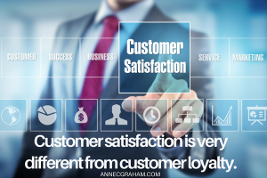 Satisfaction vs Loyalty